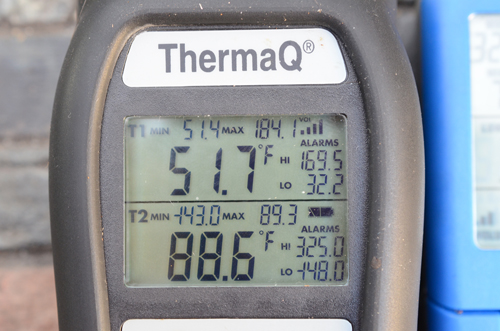 ThermaQ review, thermaq screen