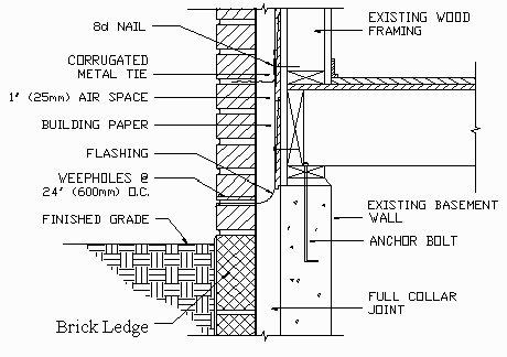Brick Driveway Image: Brick Cladding