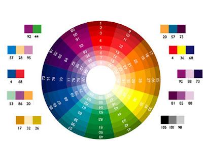 Bảng màu CMYK chuẩn