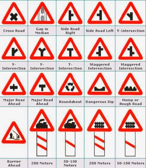 Rto Test Symbol >> Traffic Signs - Civil Engineering News