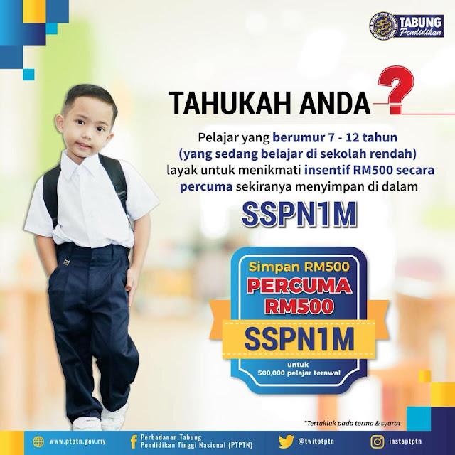 sspn , SSPN1M-i , PTPTN