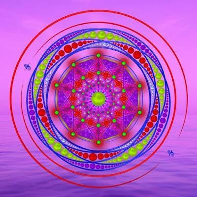 http://www.liveinternet.ru/tags/energiile+saptamanii/