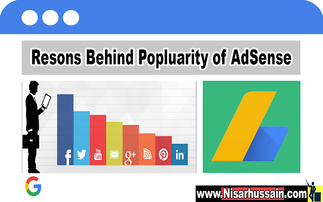 REASONS BEHIND THE POPULARITY OF GOOGLE ADSENSE
