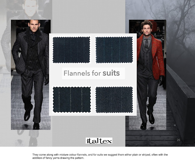 Menswear Colour and Fabric trends AW19-20