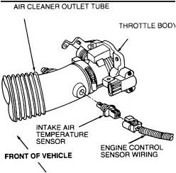 حساس حرارة الهواء الداخل للماكينة intake air temperature