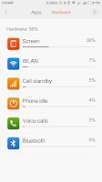 Redmi Note 3 - Hardware Battery Usage