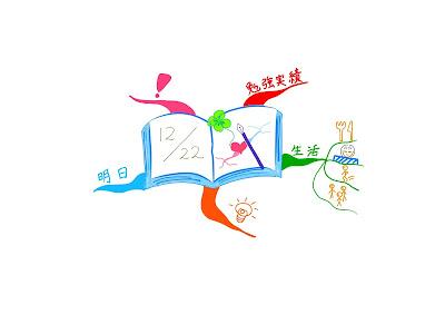 マインドマップ 「試験勉強の振返り日記・テンプレート」 (作: 塚原 美樹)
