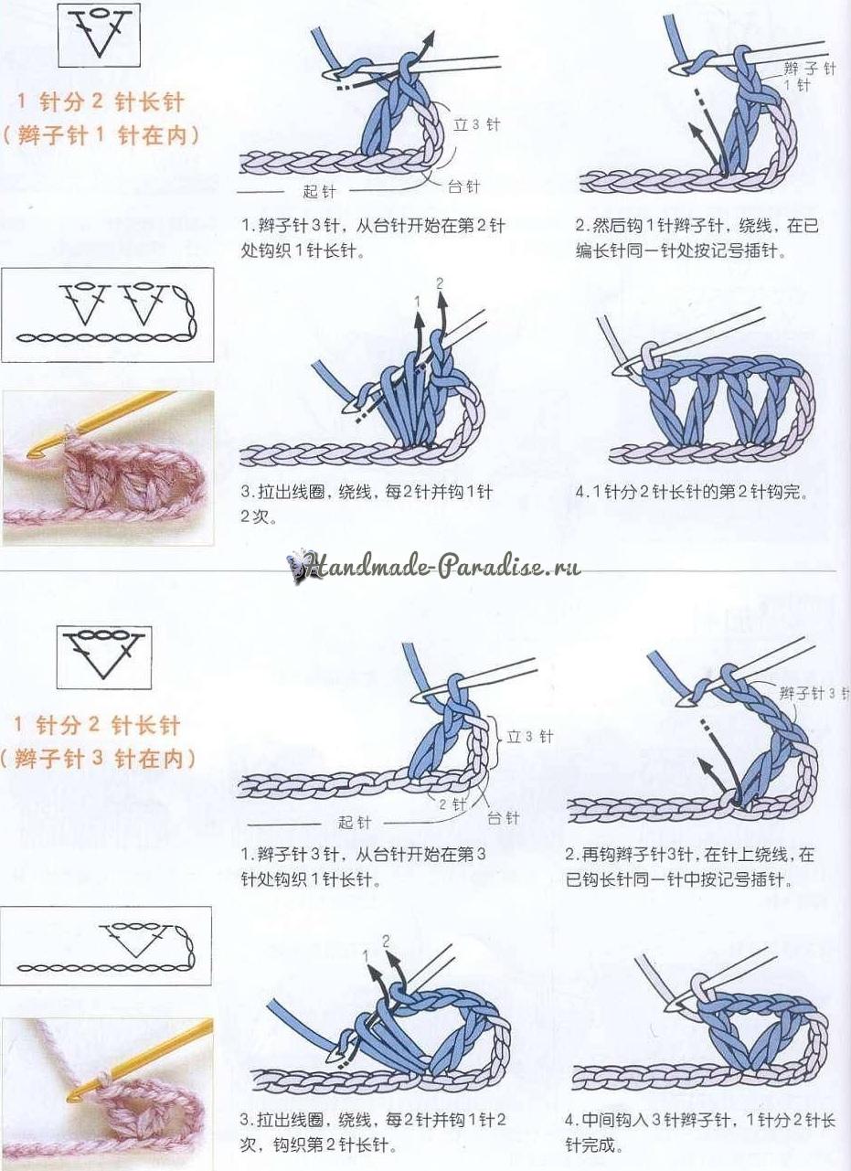 как научиться вязать крючком в картинках