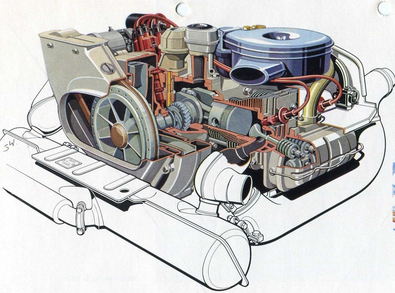 [SCHEMATICS_48DE]  Aaron's VW-1500 Blog: Engine Reference Images including OKRASA Type 3 | Vw 1500 Engine Diagram |  | Aaron's VW-1500 Blog - blogger