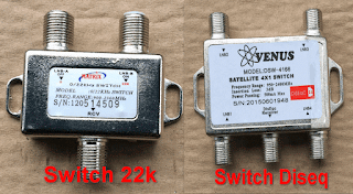 Fungsi Switch 22k dan Diseq