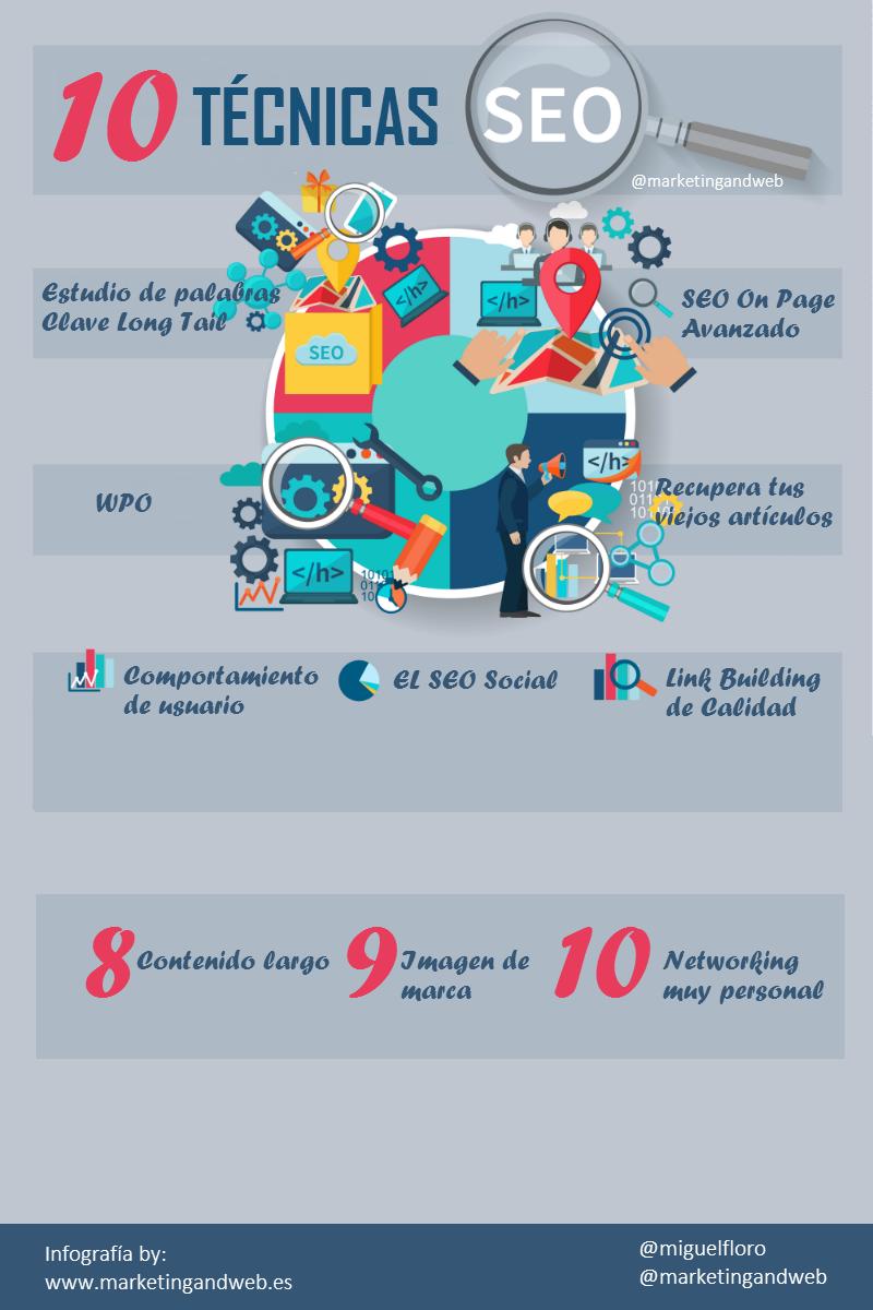 Infografía Técnicas SEO