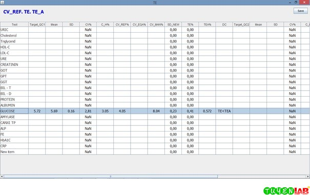 Phân tích ngẫu nhiên trong các tùy chọn nhị phân