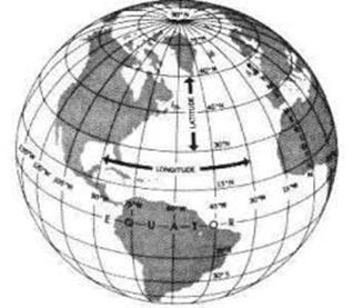 STUDI: Pengaruh Lintang Tempat terhadap Variasi Iklim di ...