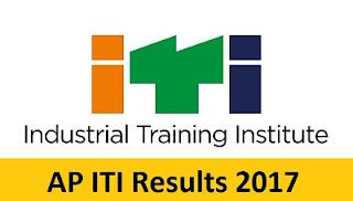 AP ITI Results 2017