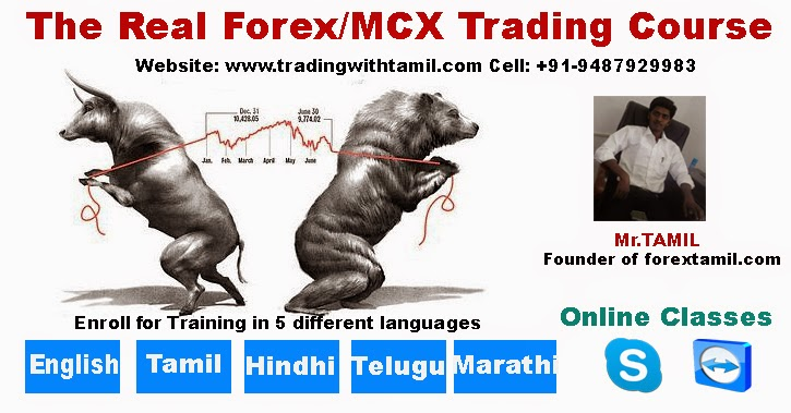 Forex Online Courses Tindivanam, Forex Price Action Tindivanam, Forex Trading Strategies Tindivanam, Forex Training Course Tindivanam, Forex Training Courses Tindivanam