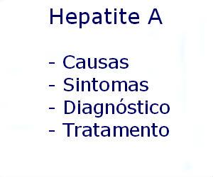 Hepatite A causas sintomas diagnóstico tratamento prevenção riscos complicações