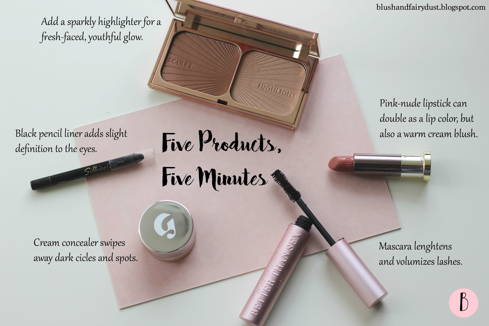 Five Products, Five Minutes: Spring Edition