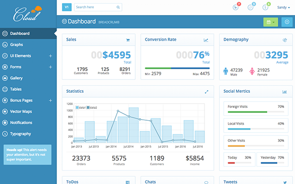 Cloud A New Lightweight Responsive Admin Template Based On Bootstrap3 Is Build With Modern Techniques Like Html5 Css3 And Can Be Used For Backend