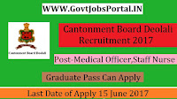 Cantonment Board Deolali Recruitment 2017– Medical Officer, Staff Nurse