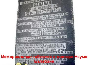 Мемориальная табличка Балабану в Симферополе