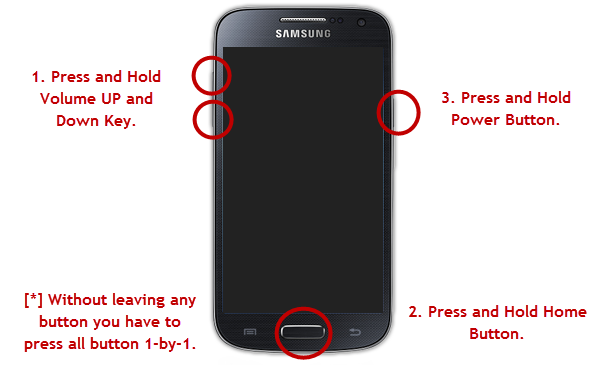 How To Enter Download Mode On Samsung Galaxy