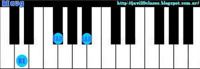 REaug acorde de piano
