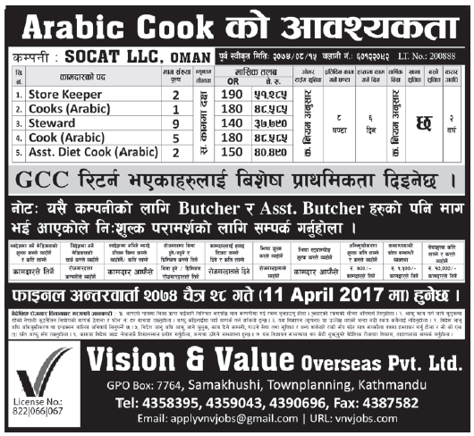 Jobs in Oman for Nepali, Salary Rs 51,285