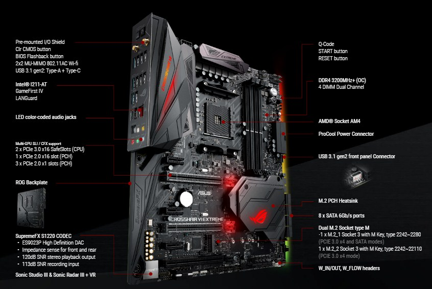ASUS ROG Crosshair VI Extreme features