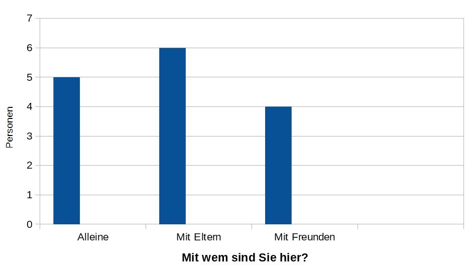 Nett Karosserieteile Diagramm Bilder - Elektrische Schaltplan-Ideen ...