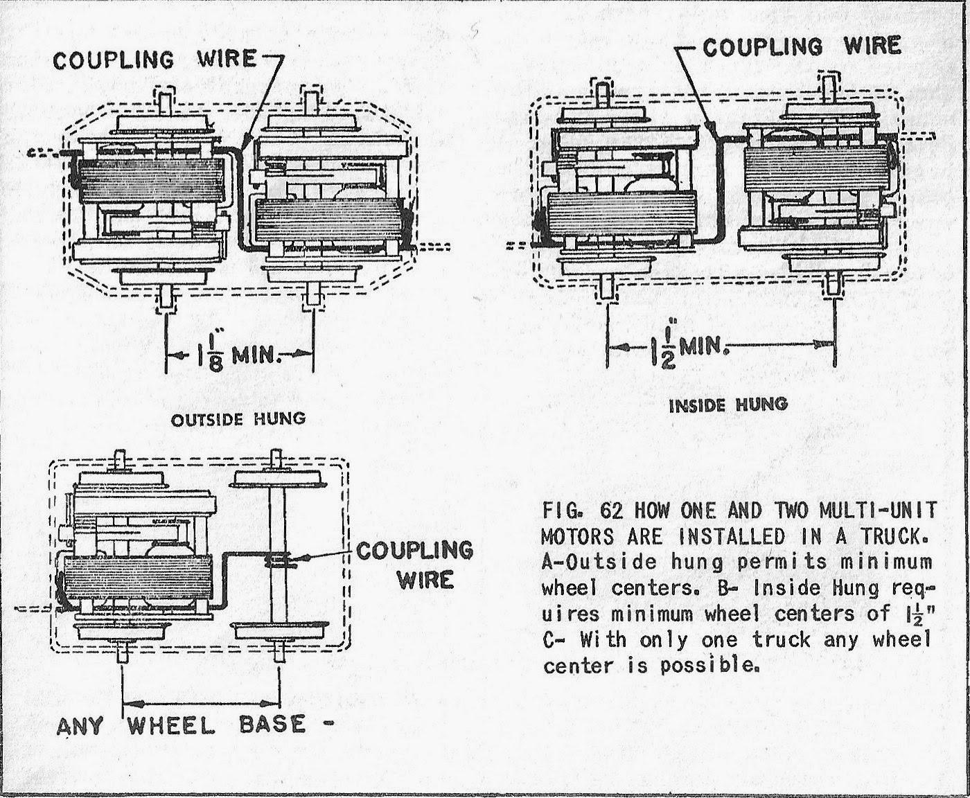 Modeling Insull S Empire In O Scale Model Power Trucks