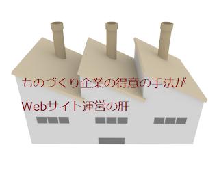 ものづくり企業の得意の手法がWebサイト運営の肝