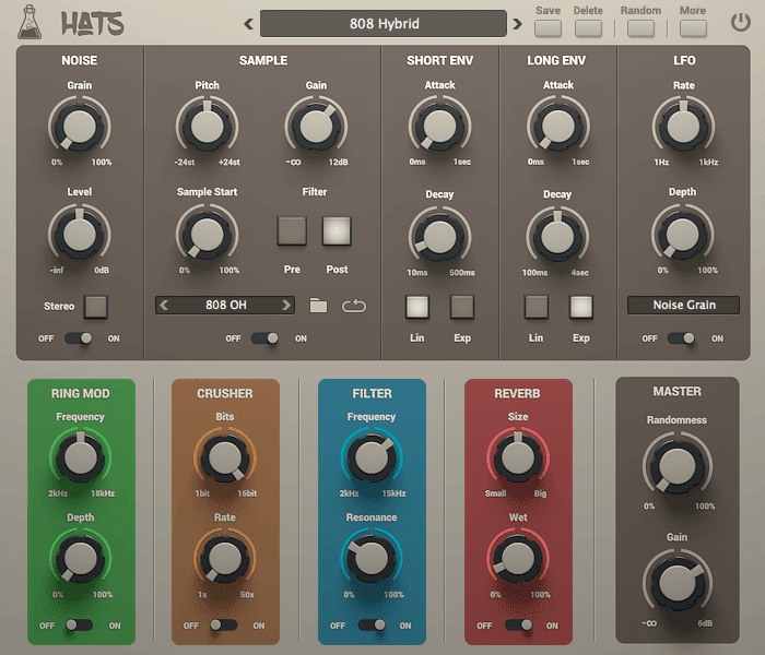 Unlimited Hi-Hats And Cymbals Sound With The VST Buzz