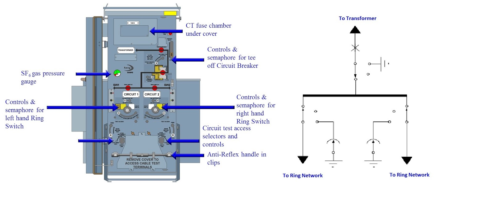 How to read and interpret electrical shop drawings part four 1 in an electrical power distribution system a ring main unit rmu is a factory assembled metal enclosed set of switchgear used at the load connection ccuart Images