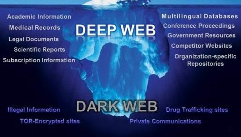 Top Five Truths About The Dark Web