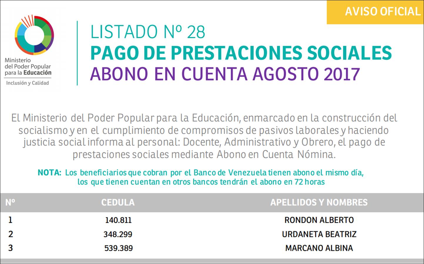 LISTADO Nº 28 PAGO DE PRESTACIONES SOCIALES ABONO EN CUENTA AGOSTO 2017