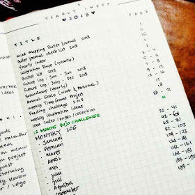 contoh index pada bullet journal