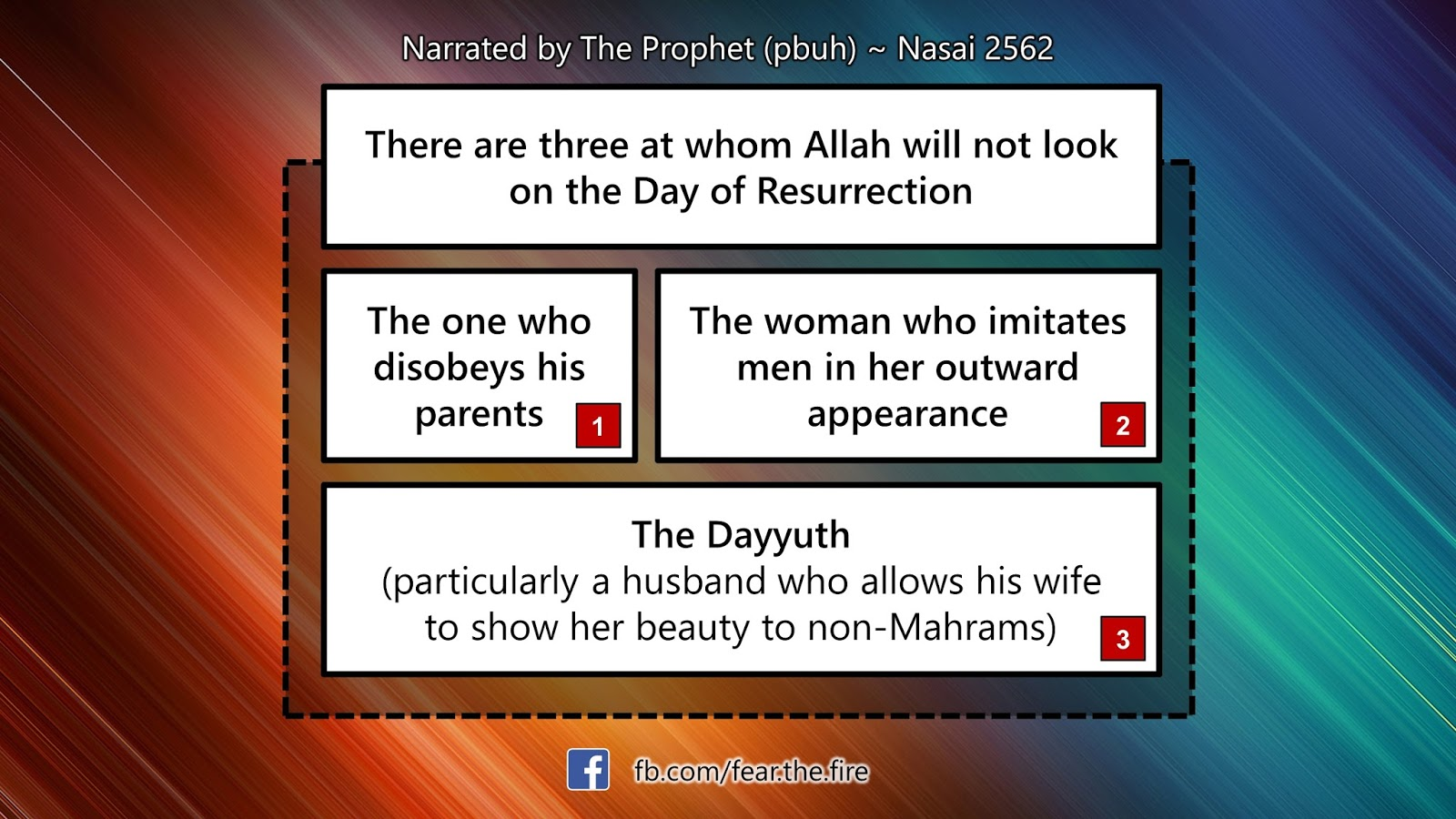 Why Ghirah or Positive Jealousy is Good for Men Towards Their Women