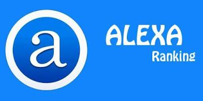 pentingnya alexa rank
