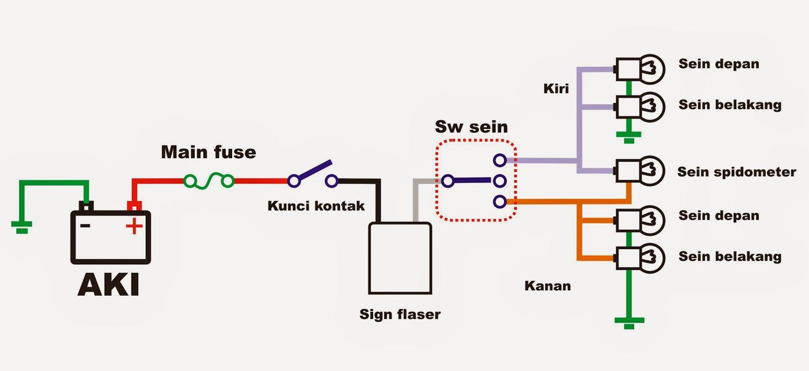 Sistem Kelistrikan Sepeda Motor   OTOMOTIF ZONE