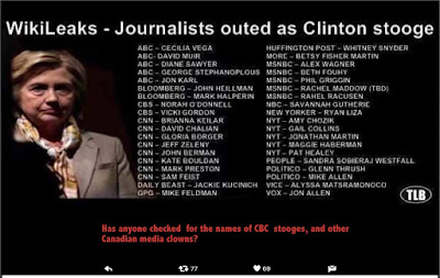Wikileaks - journalists outed as Clinton stooges