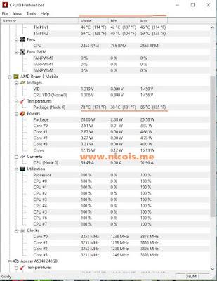 Suhu Prime95 Blend Test