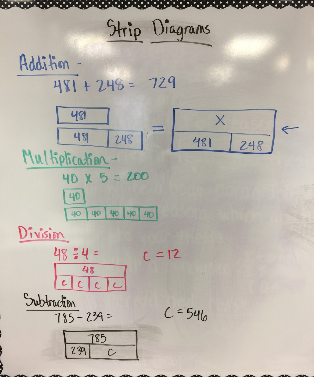 strip diagram anchor chart wiring color abbreviations the 4th grade may niacs diagrams to model computation most students at this point can read a word problem figure out operation s needed and solve what might be little more difficult for