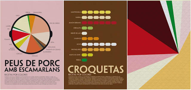 Laura Valero, design, recetas de colores, posters, carteles gastronomía