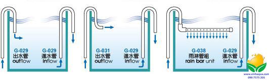 Ống out Aquaworld cho lọc thùng