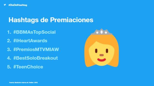 Un año más del Hashtag en Twitter