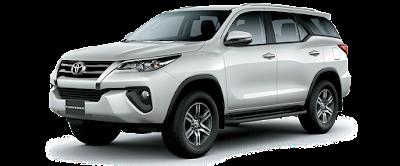 gia xe fortuner nhap khau 2018 - 2019