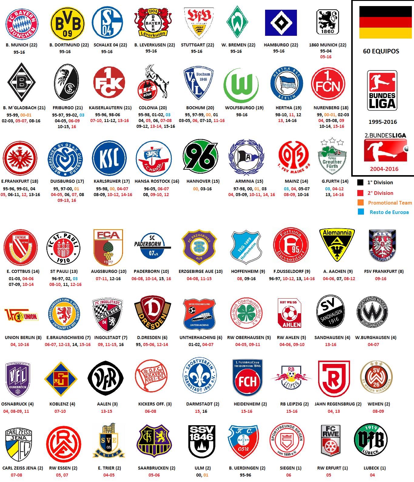 equipos de liga alemana
