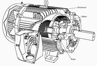 THREE PHASE AND SINGLE PHASE Induction Motors ~ Electrical