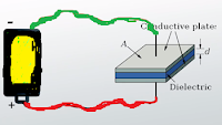 capacitance, capacitor, capacitance and capacitor