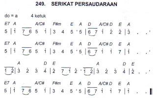 Cara Bermain Musik Seperti di GKI Peterongan Semarang (Bag 2)